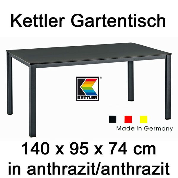 Rattan Gartenmobel Finanzierung : 5tlg Kettler Basic Plus Gartenmöbel 1Tisch 140 cm und 4 Klappsessel